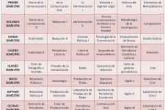 temario_comunicacion